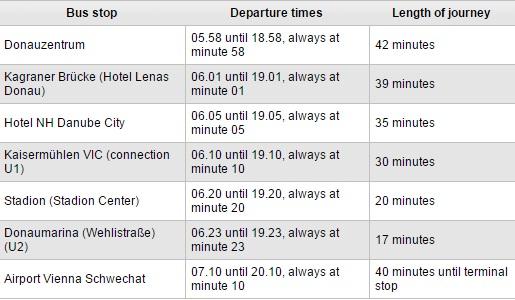 аэропорт вены как доехать